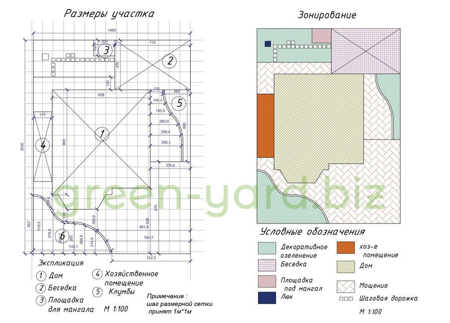 Ландшафтный проект зонирование